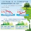 从万元GDP能耗下降看经济结构优化
