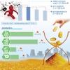 前两个月民间投资同比增长7.5% 增长呈现分化态势