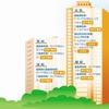 13省明确房贷利率下限 新版房贷利率将保持平稳