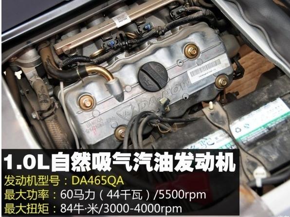 10台改变中国汽车工业历史的日本发动机