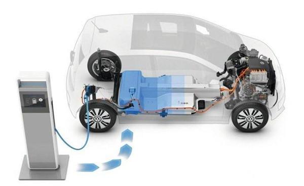 """""""电池技术竞赛"""",纯电动车时代的狂潮前奏"""
