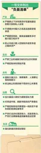 制图:张芳曼 图片来源:人民日报