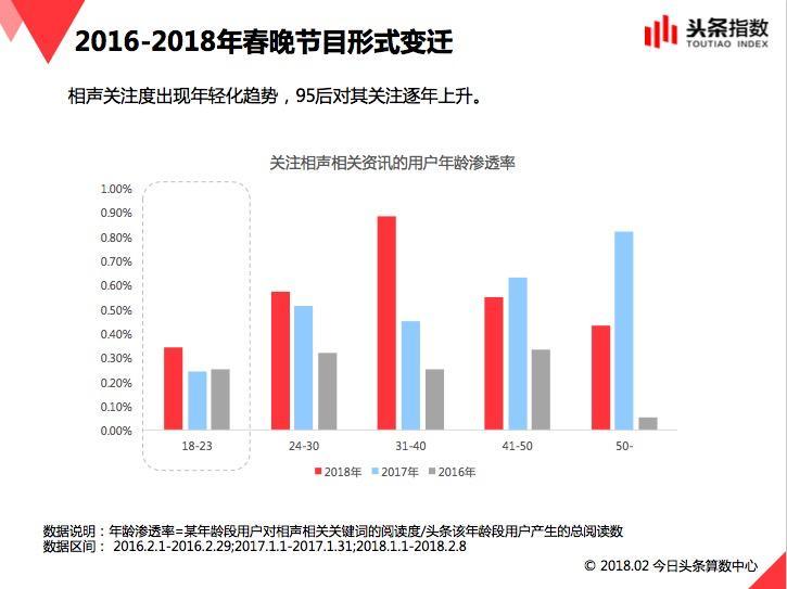 2019年度经济热词_...4 中国时间 年度经济盘点 十大经济热词