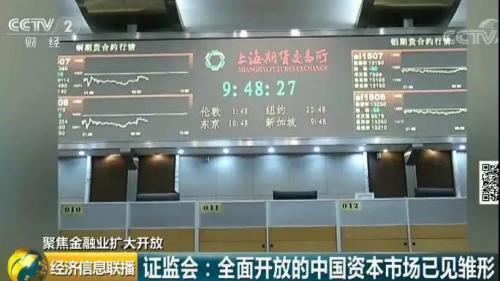 沪伦通要来了 中国资本市场开放加码这些