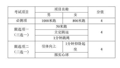 http://www.weixinrensheng.com/jiaoyu/1166583.html