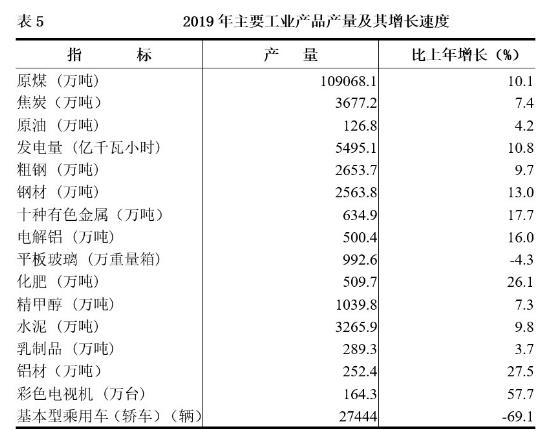 2019年内蒙古gdp_2020内蒙古GDP第一的城市,并非省会呼市,且比2019年下降2.9%