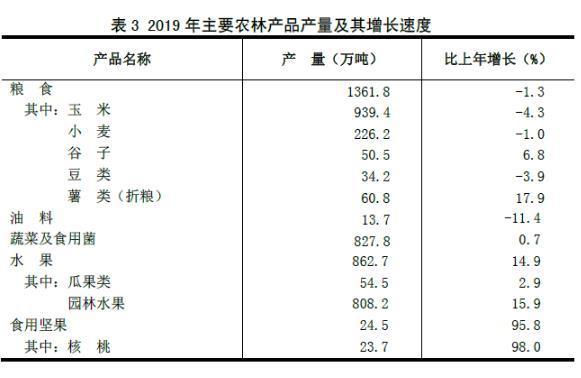 2019年山西省gdp_2019年度山西省地级市人均GDP排名太原市超9万元居全省第一