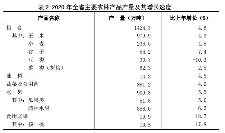 2020年山西gdp_2020年贵州GDP总量有望再超两省份