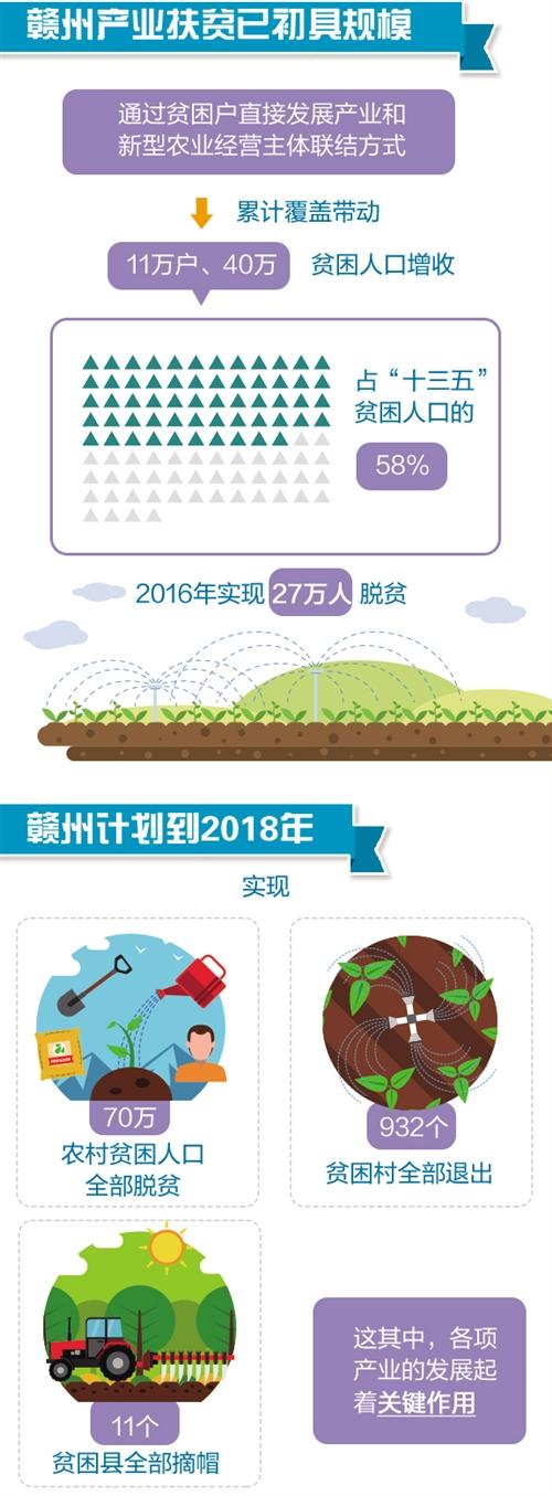 2012江西gdp_媒体:国内生产总值增长6.5%目标很实在