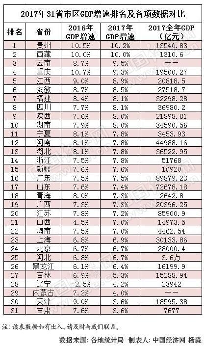 gdp排名中国_最新 2016中国城市GDP排名出炉中国城市经济排名 时事热点 理财生活 理财生活