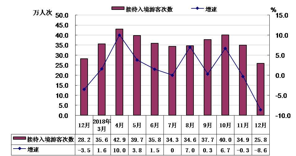 人数统计_2013高考人数统计_湖北历年高考人数统计