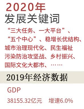 上海两会图片修改.jpg