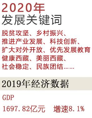 西藏修改.jpg