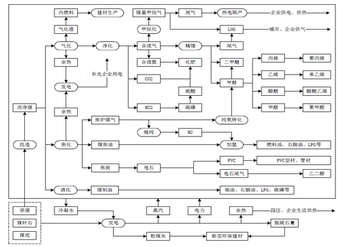 电路 电路图 电子 乐谱 曲谱 原理图 500_358