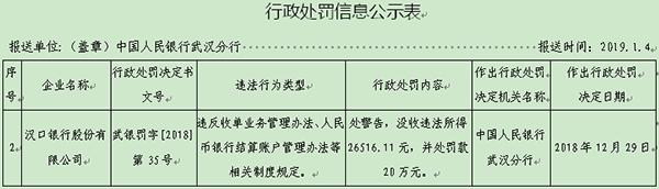 汉口银行违法闯收单业务和结算账户红灯 遭央行警告