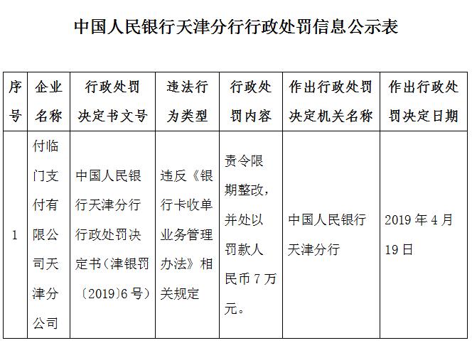 付临门支付天津违法遭罚 违反银行卡收单业务管理办法