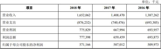 """消息:海安农商行6亿本金涉诉讼 最大债户是高风险被执行人"""""""