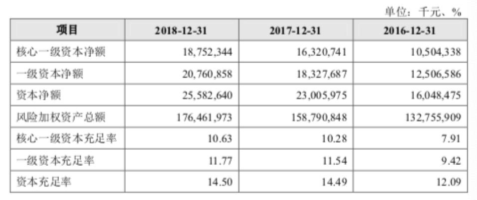 齐鲁银行净利润同比增幅大幅下降  村镇银行9家盈利7家亏损