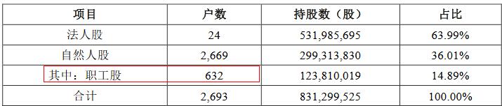 山东莒县农商行被罚背后 大股东关联交易真