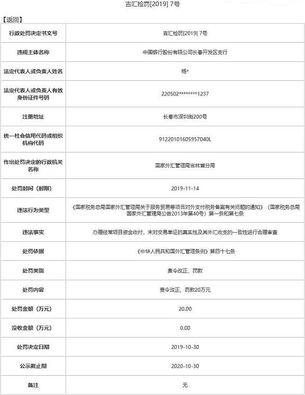 中国银行长春一支行违法遭罚 未合理审查单证真实性