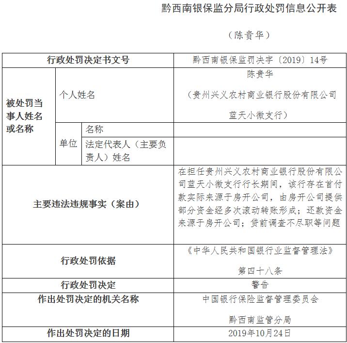 贵州兴义农商行违法领罚单 首付款由房开公司滚动转账