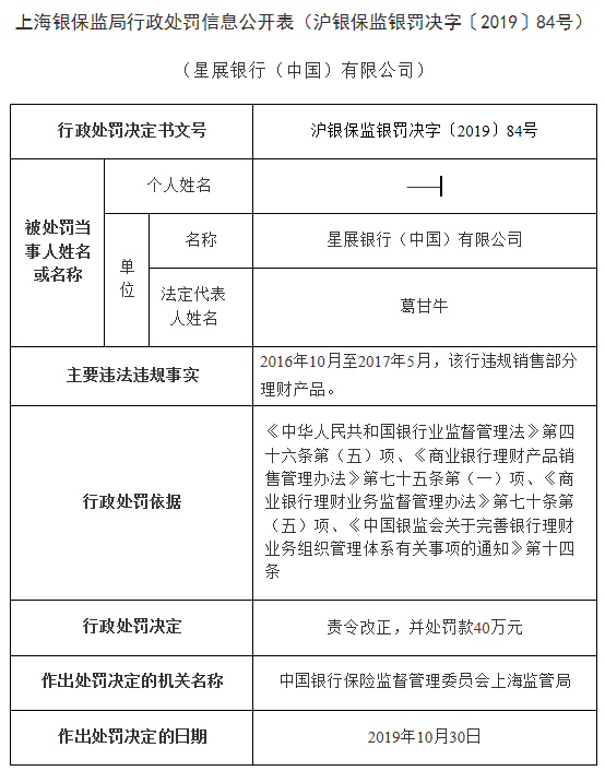 星展銀行上海違法遭責令改正 存在違規銷售理財產品行為