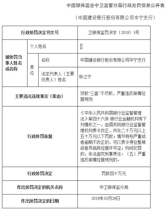 建设银行中宁支行违法收罚单 贷款