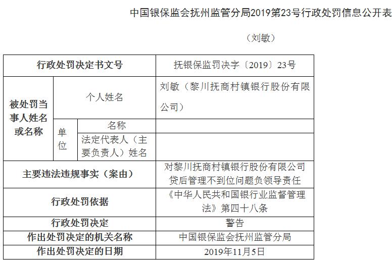 黎川抚商村镇银行违法遭罚董事遭警告 贷后管理不到位