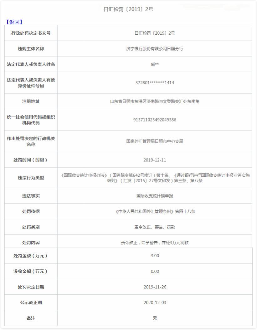 济宁银行日照分行违法领罚单 国际收支统计错申报