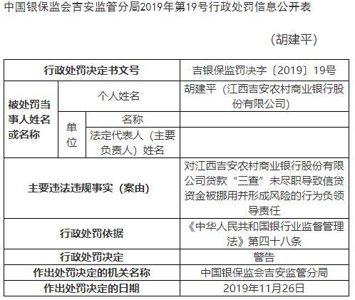 江西吉安农商行信贷资金被违法挪