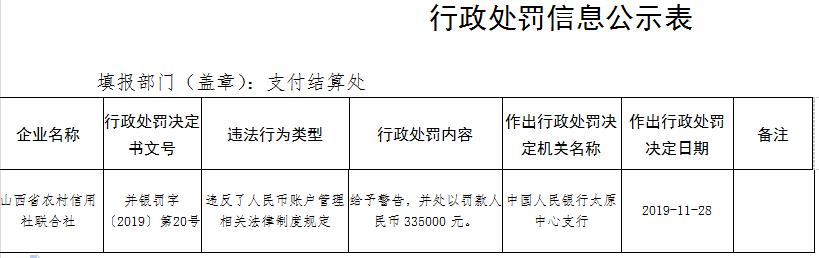 山西省农联社违法遭罚33.5万元 违反人民币账户管理制度规定