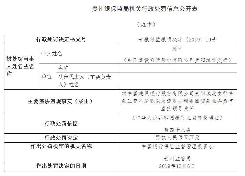 建设银行贵阳城北支行
