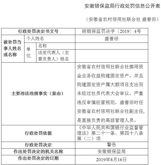 安徽省农信联社13宗违法合计被罚500万 连收8张罚单