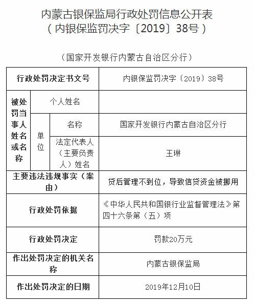国家开发银行内蒙古分行违法领罚单 信贷资金被挪用