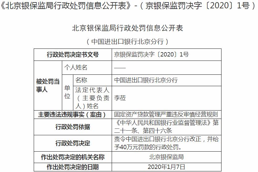 进出口银行北京违法分行遭罚 严重违反审慎经营规则