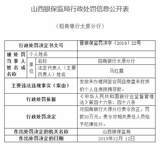 招商银行太原分行违法遭罚 发个人住房按揭贷款闯红灯