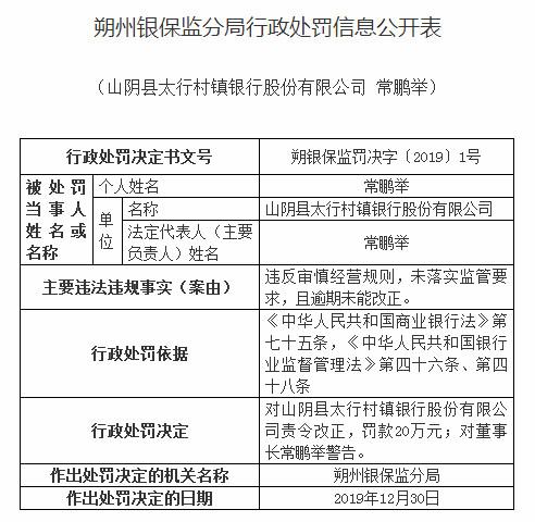 山阴县太行村镇银行违法遭罚 最大股东为晋城银行
