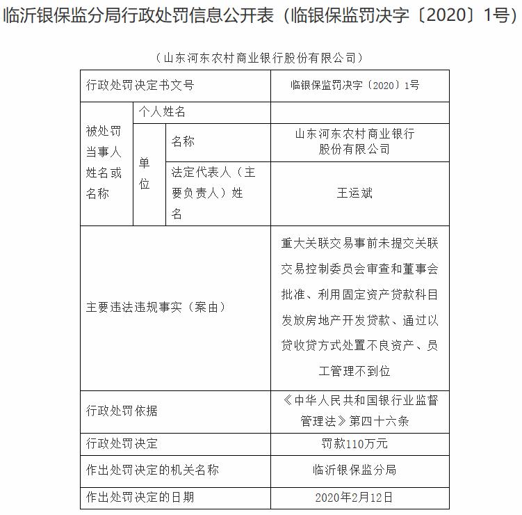 山东河东农商行违法遭罚110万 重大关联交易未经审批