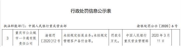 重庆公众城市一卡通2宗违法遭罚 未按规定拓展业务