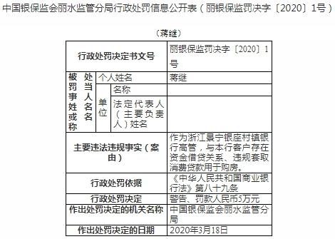 浙江一村镇银行副行长套取贷款买房 被罚款人民币5万元
