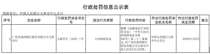 广西北部湾银行玉林分行违法遭罚 占压财政资金