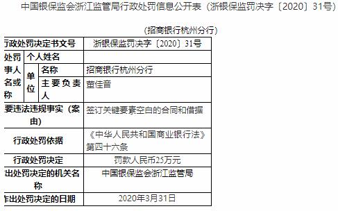 招商银行杭州分行违法遭罚 签订关键要素空白的合同