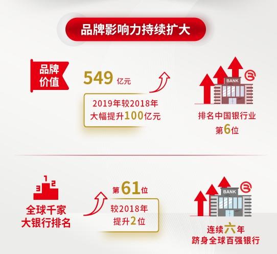 2020中国经济排行榜_2020年中国商业零售上市公司利润规模排行榜一季度