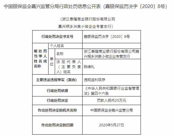 浙江泰隆商业银行嘉兴一支行违法遭罚25万元 违规返利吸存
