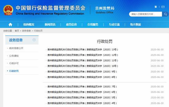 贵阳银行1天领7张罚单:罚款260万 以贷还贷、隐匿不良