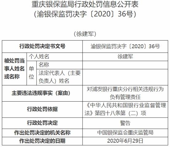 浦发银行重庆分行小微信贷中心总经理遭警告 管理存责