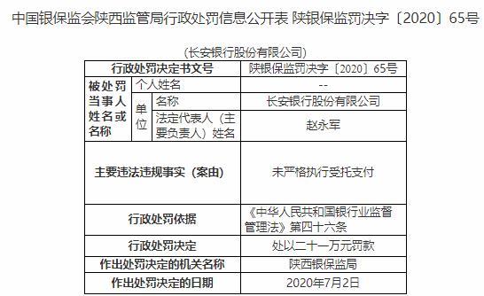 长安银行违法遭罚 未严格执行受托支付