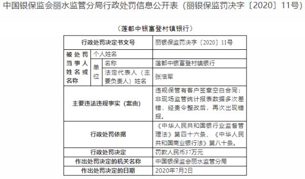 莲都中银富登村镇银行2宗违法遭罚 大股东为中国银行