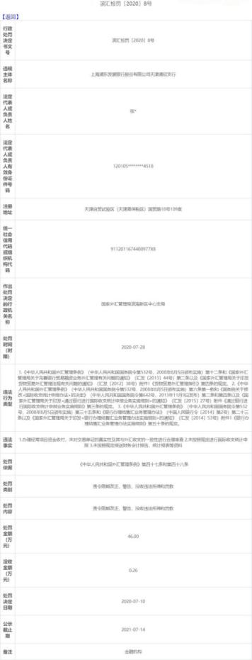 浦发银行天津一支行三宗违法遭罚 未按规定报送资料