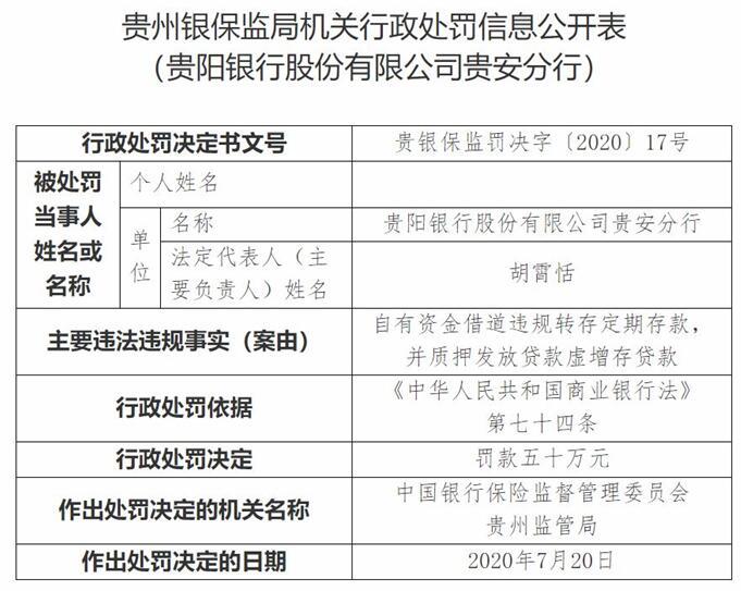 贵阳银行贵安分行违法虚增存贷款
